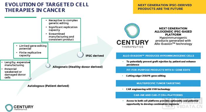 iPSC细胞治疗.png