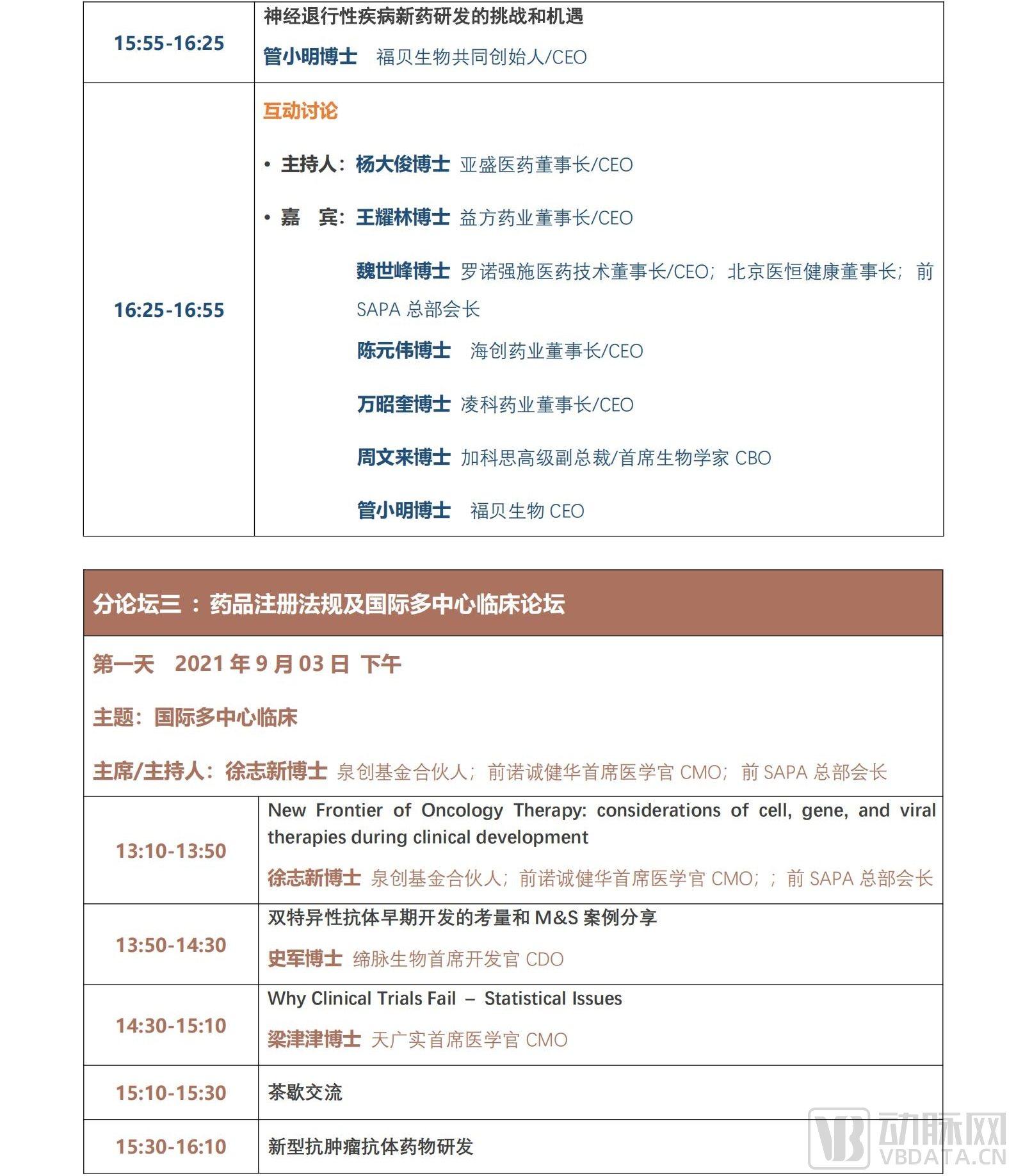 (媒体版本)2021SAPA中国年会-21.07.19_10.jpg