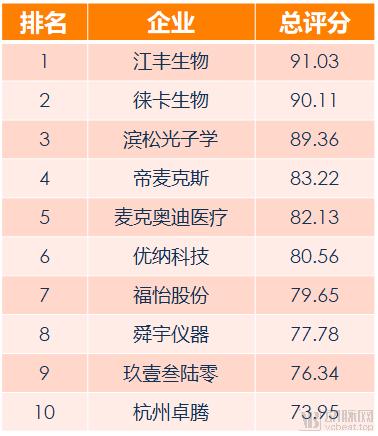 榜单-1.png