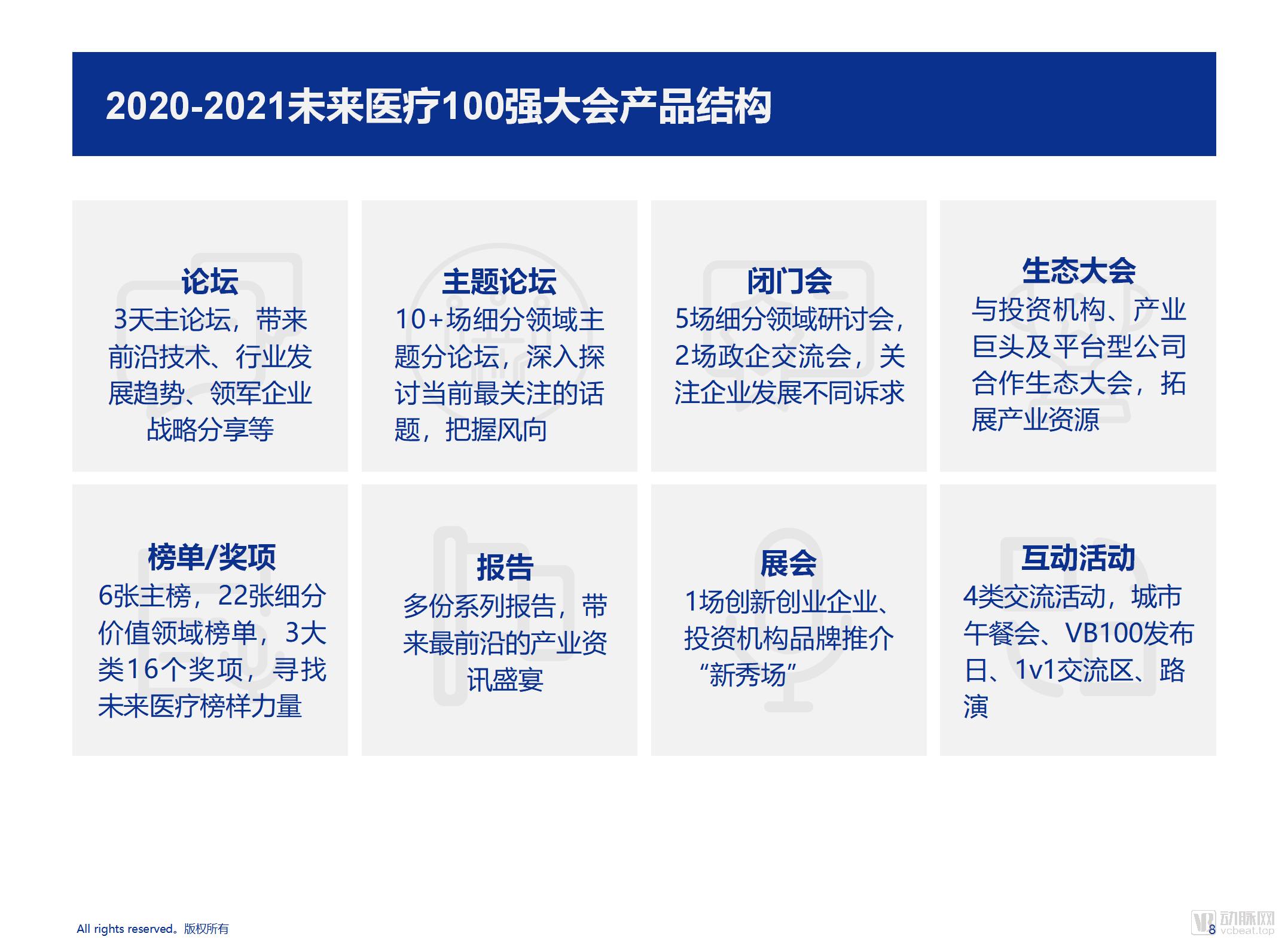 2021未来医疗100强大会产品说明书V1(1.11)_08.png