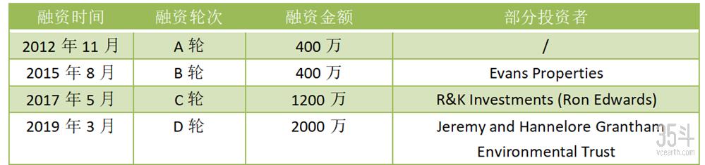 微信截图_20200305102154.png