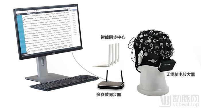 智能同步中心-多参数同步器-无线脑电放大器_副本.jpg
