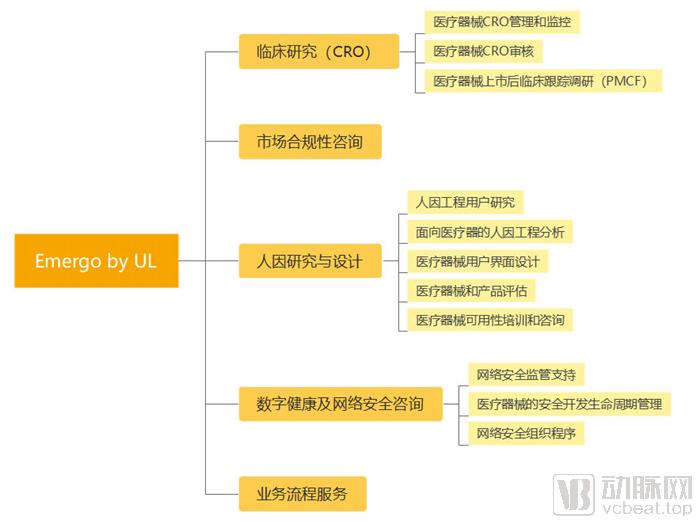 业务导图.jpg