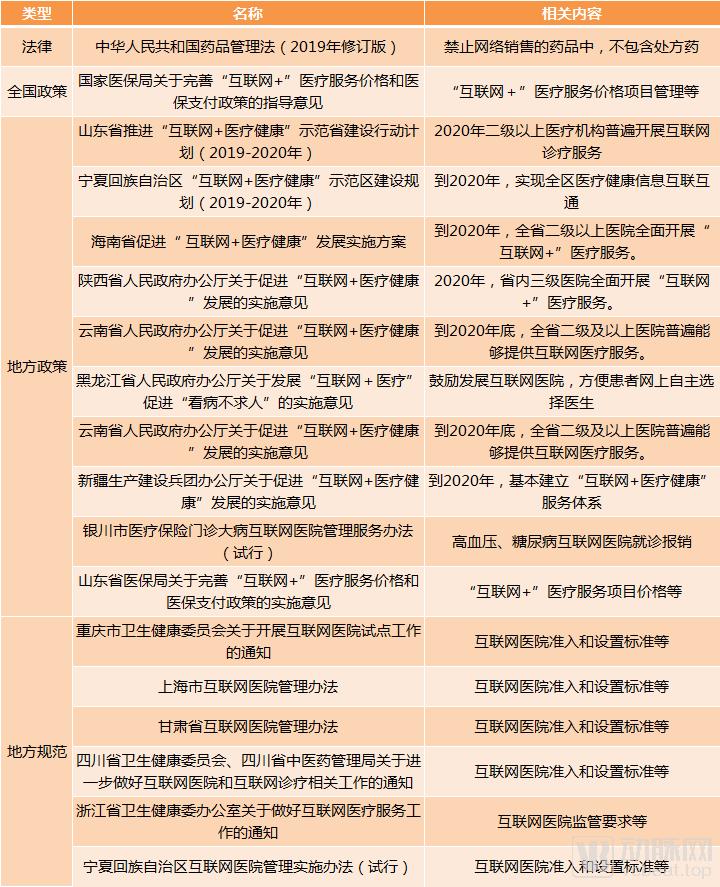 政策列表.png