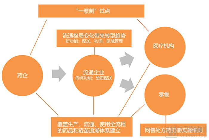 图片12流通政策.jpg