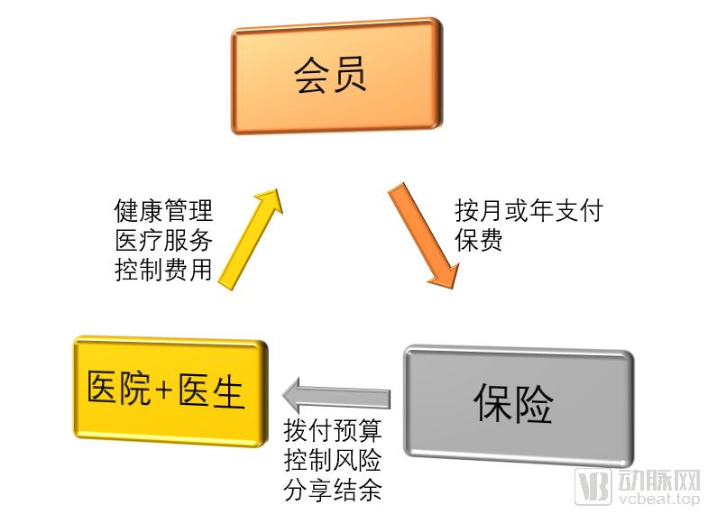 商业模式.png