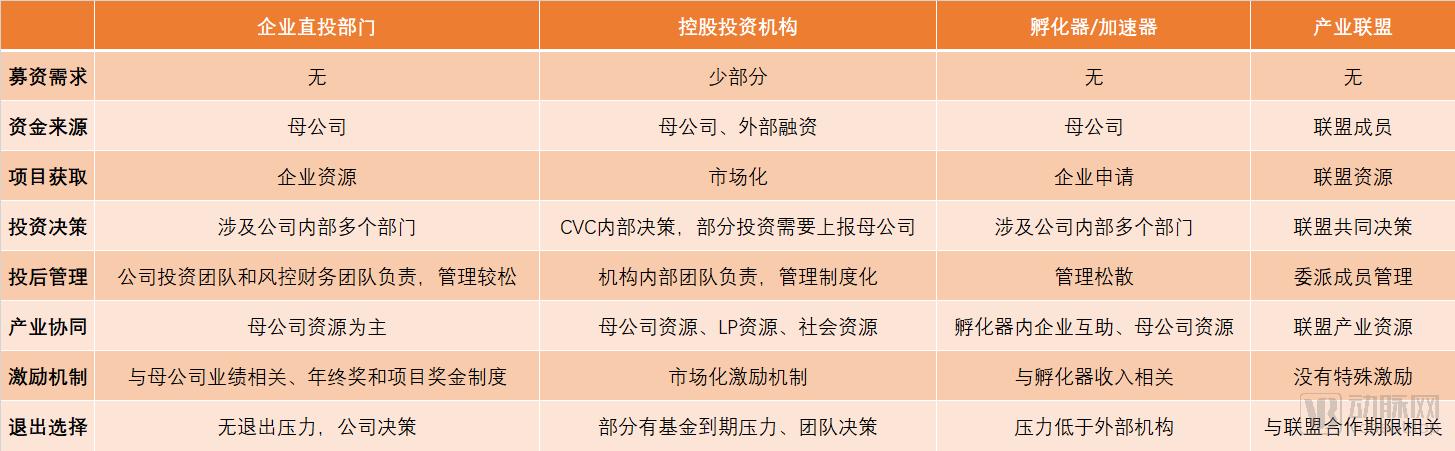 CVC分类.png
