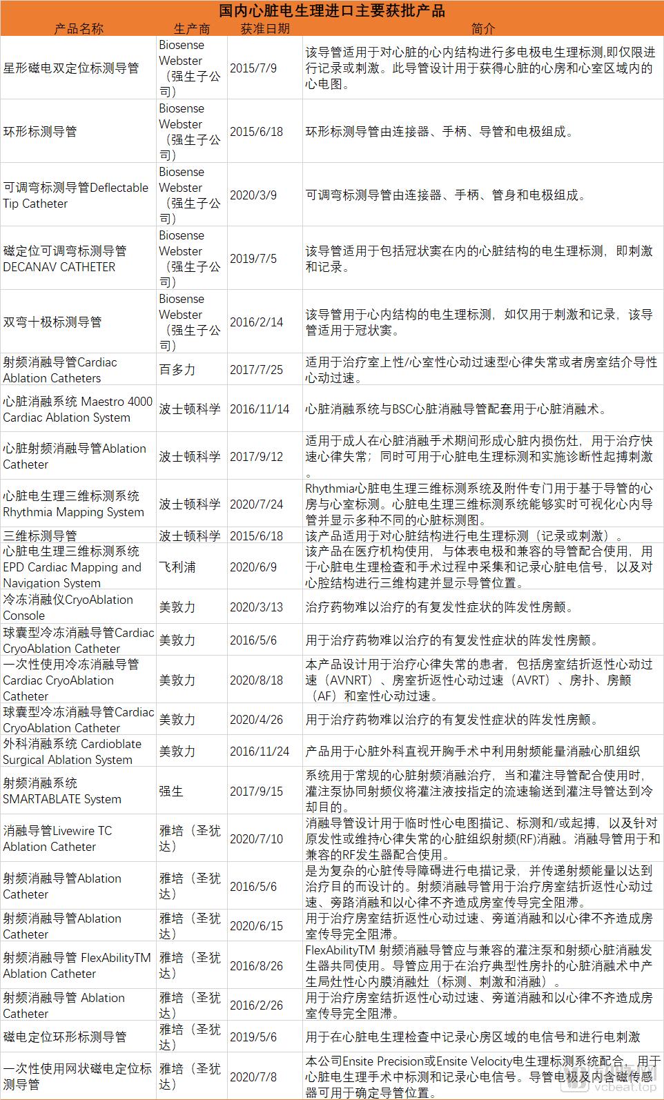 进口产品列表.png