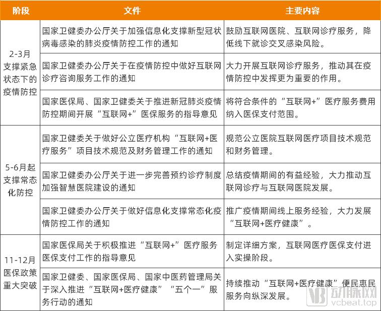 图片2部门政策.png
