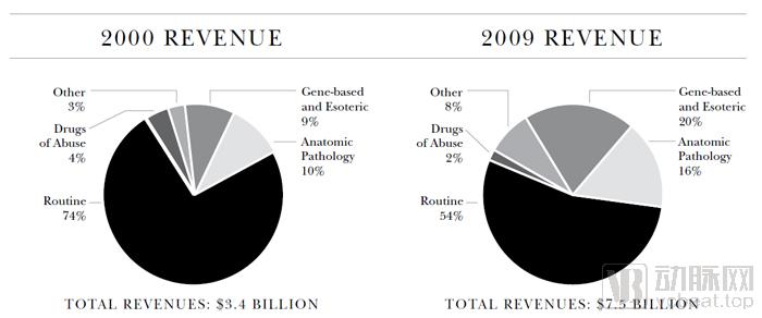 收入结构1.jpg
