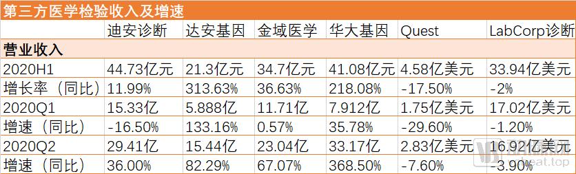 国内外营业对比.png