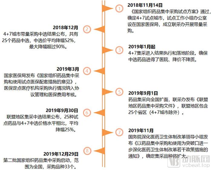 图片6药品集采(新).jpg