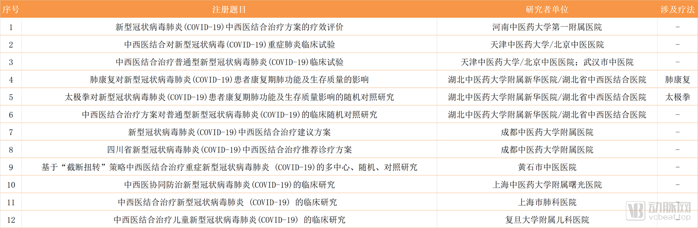 中西医疗法-V4.png