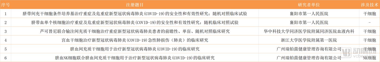 干细胞-V4.png