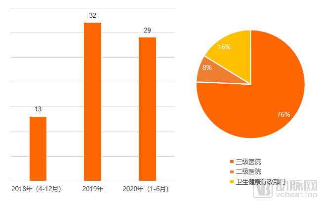 图片4中标数据.png