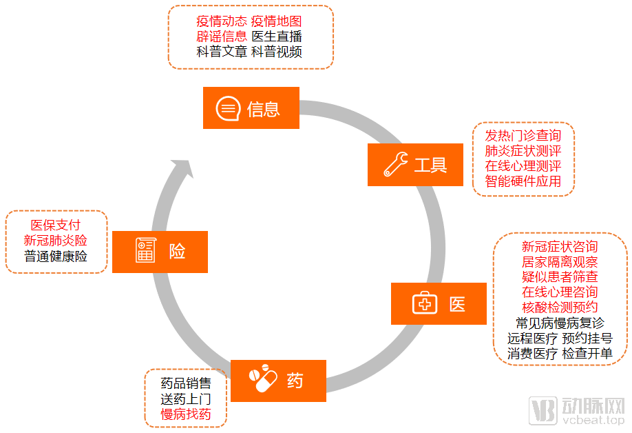 图片7服务类型.png