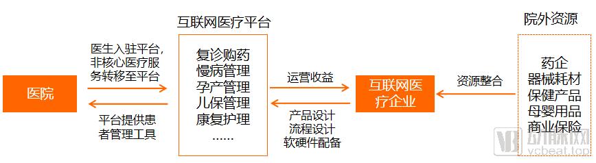 图片12合作路径.png