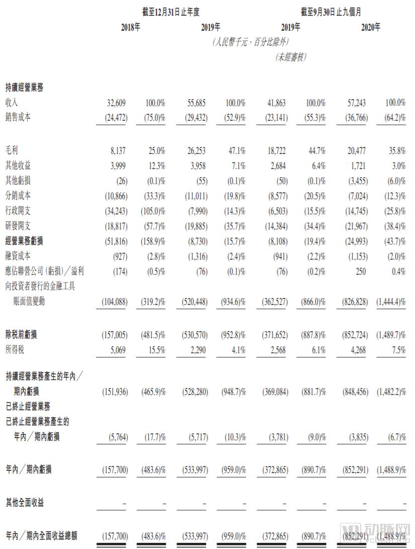 图片7财务数据.png