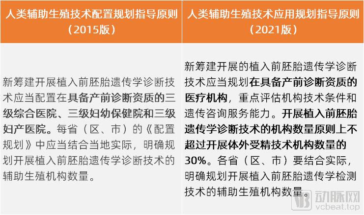 图片8政策对比.png