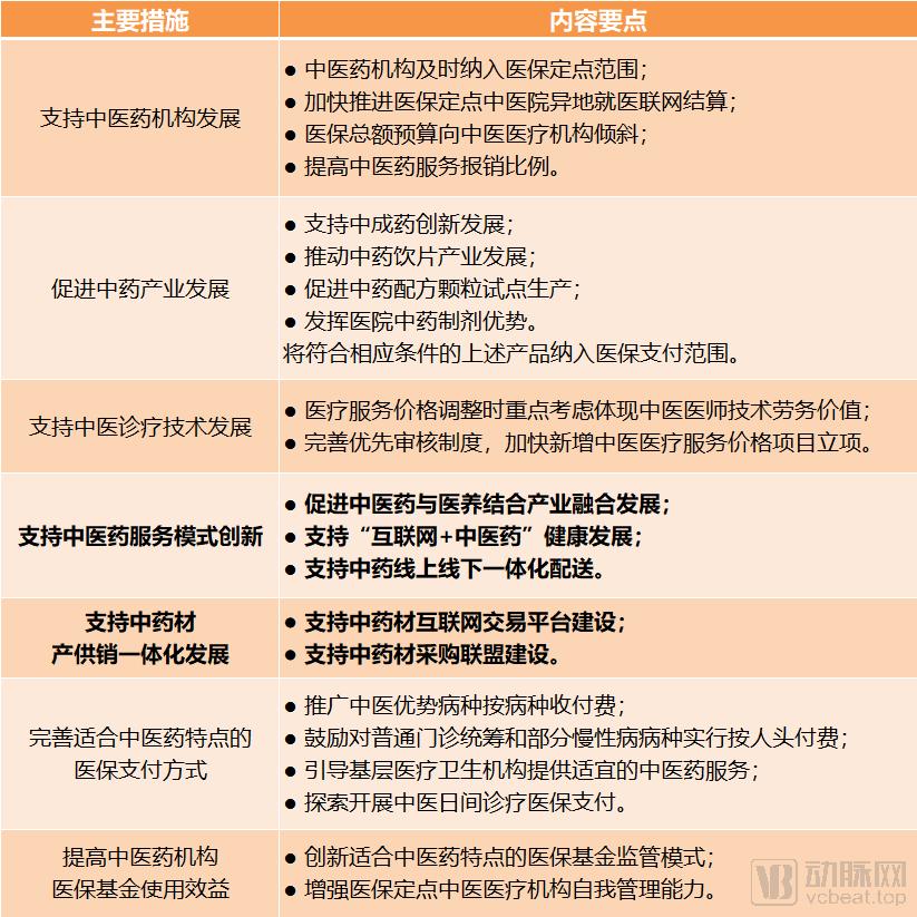 图片2政策.png