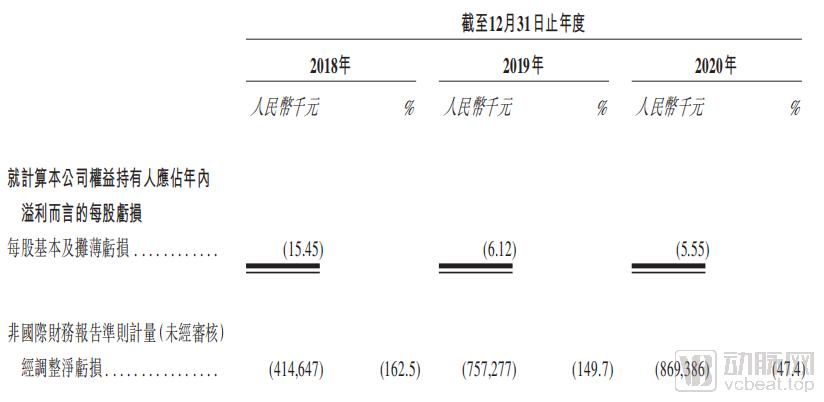图:财务数据2.png